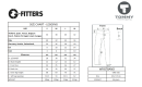 G-fitters Legging, Wristband Size Chart