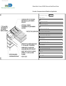 Miami-dade County Hvhz Electronic Roof Permit Form