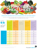 Phytonutrient Cheat Sheet