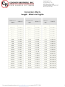 Conversion Chart For Length - Metric To English