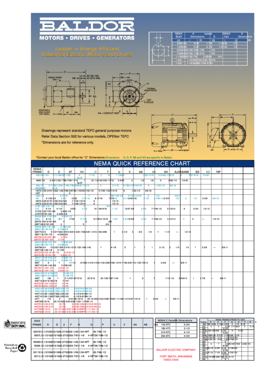 Nema Quick Reference Chart Printable pdf