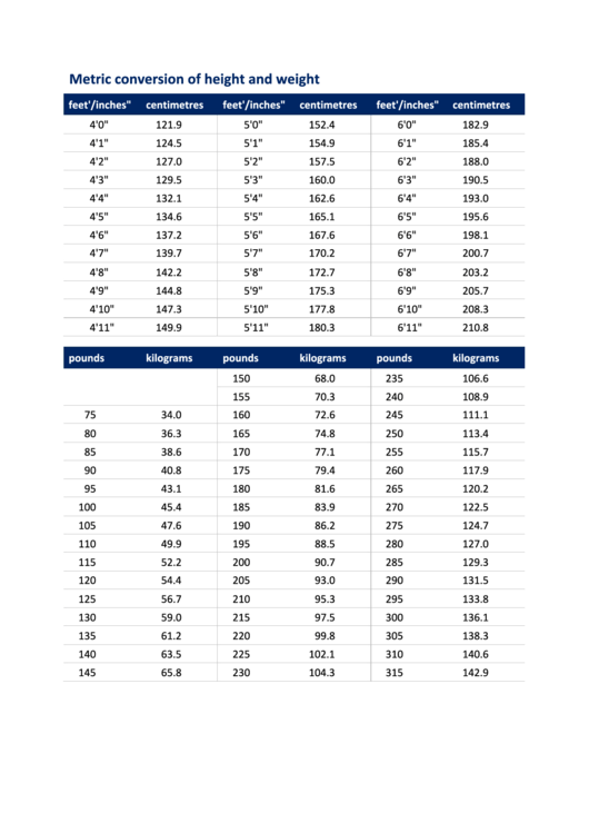 Height And Weight Metric Conversion Chart Printable Pdf Download