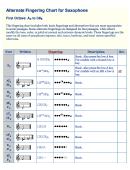 Alternate Fingering Chart For Saxophone