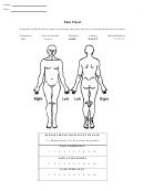 Body Pain Chart