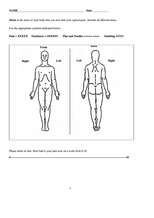 Body Pain Location Chart Printable pdf