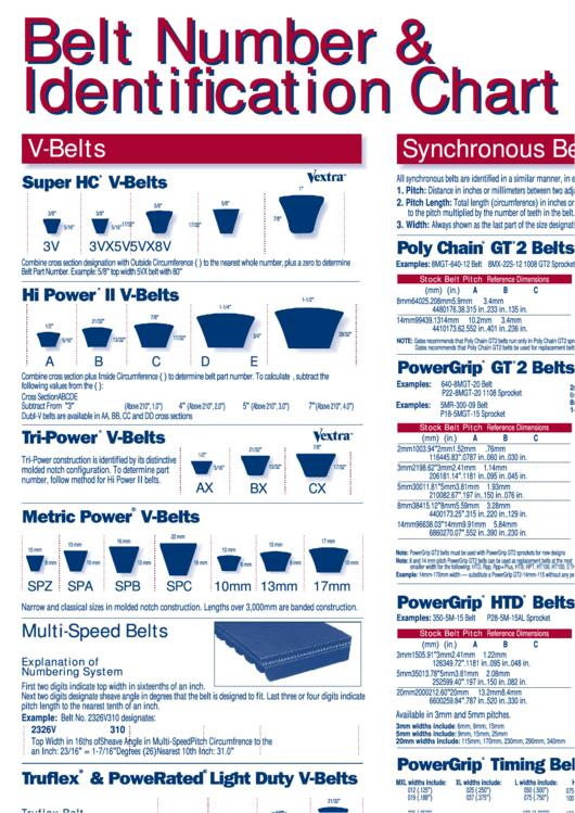 Belt Number Identification Chart Gates Printable Pdf Download