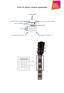 Basic/advanced Guitar Chords Chart
