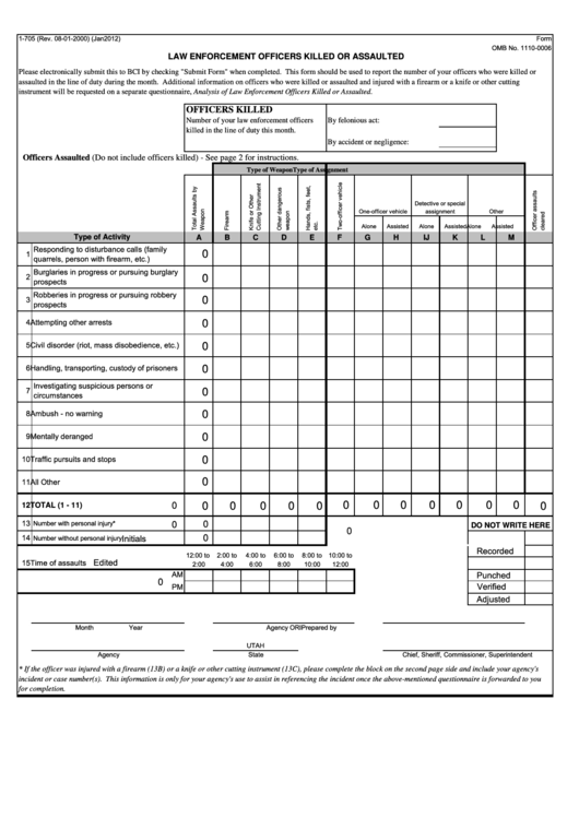 Fillable Form 1-705 - Law Enforcement Officers Killed Or Assaulted Printable pdf
