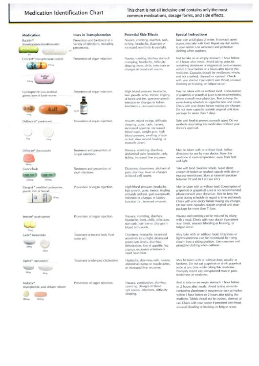 Pill Identifier Chart