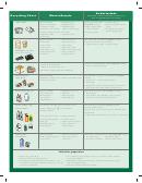 Recycling Chart