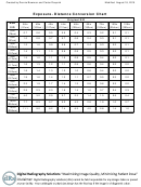 Exposure - Distance Conversion Chart