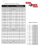 Lsw Conversion Chart - Ken Jones Tires