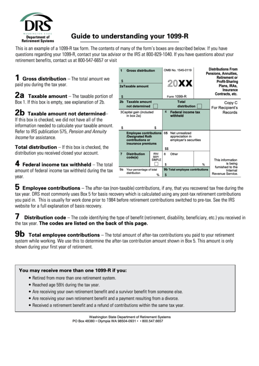 Instructions For Form 1099-R - Distributions From Pensions ...