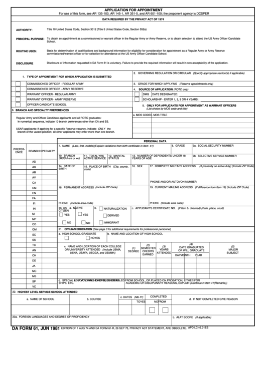 Fillable Da Form 61 - Application For Appointment - 1981 Printable pdf
