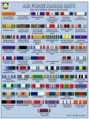 Air Force Junior Reserve Officer Training Corps (rotc) Ribbons Chart