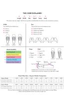 Gaynor Minden Pointe Shoe Sizing Chart