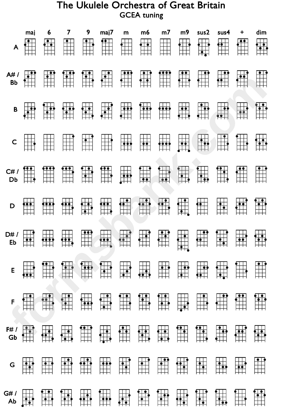 The Ukulele Orchestra Of Great Britain Gcea Tuning Guitar Chord