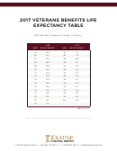 2017 Veterans Benefits Life Expectancy Table