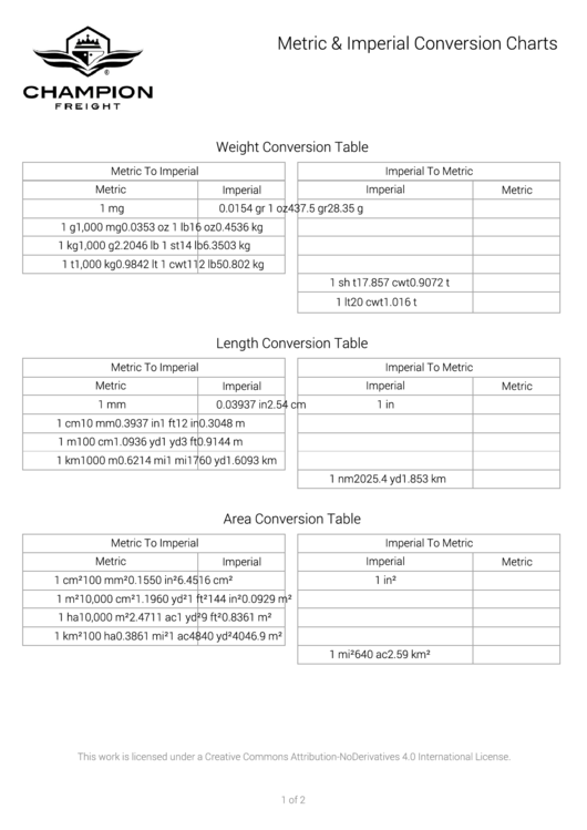 Metric Imperial Conversion Charts Printable Pdf Download