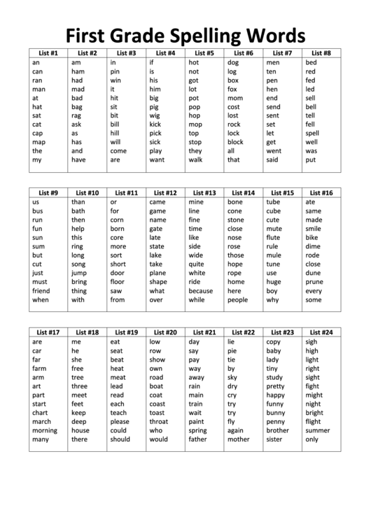Top 7 First Grade Spelling List free to download in PDF format