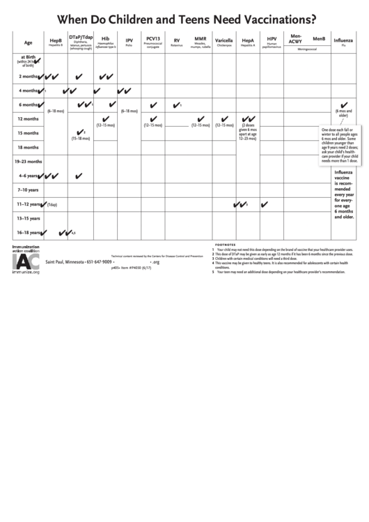 Immunization Schedule For Children