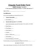 Chipotle Food Order Form - 2017