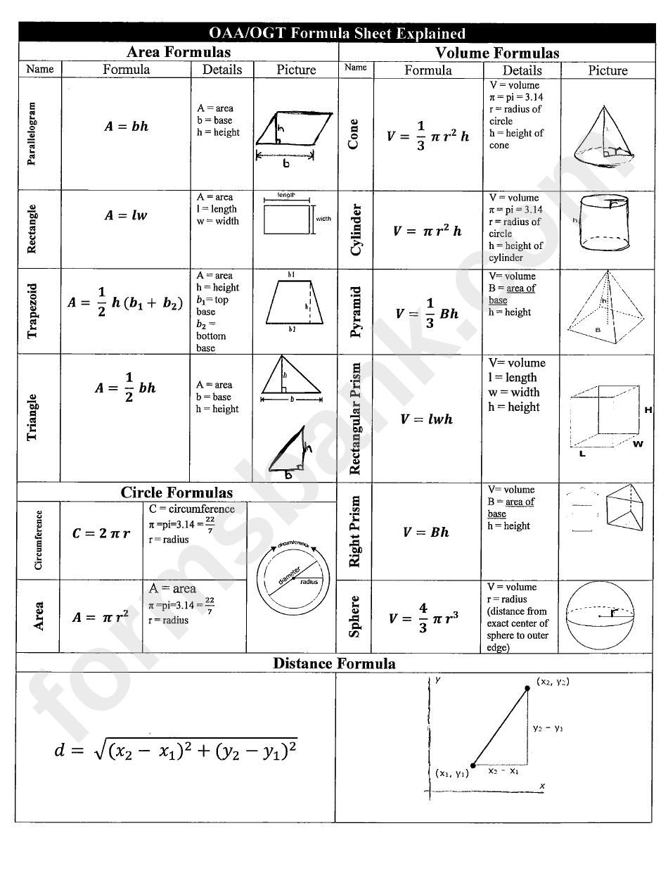 Geometric Formula Sheet printable
