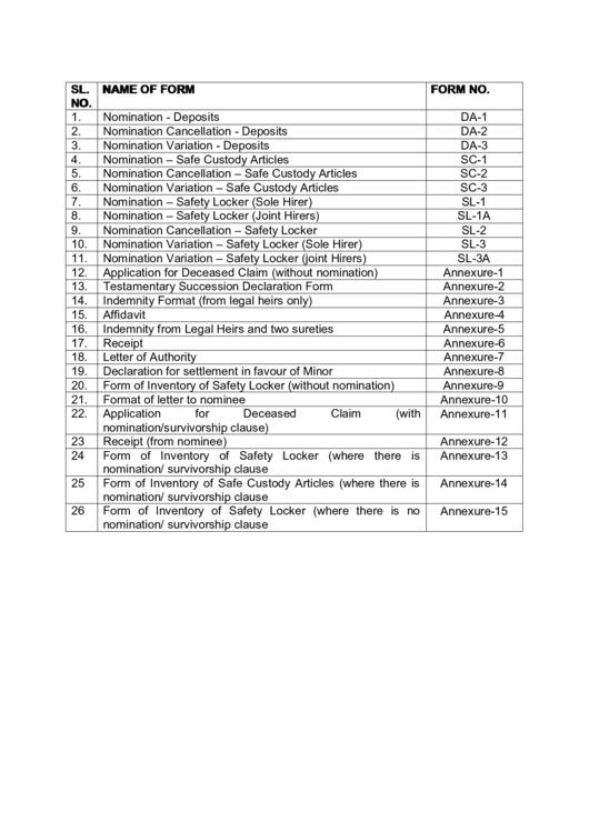 Da Forms: Da-1 To Annexure-15 Printable pdf