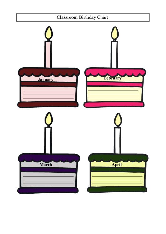 Classroom Birthday Chart Printable Pdf
