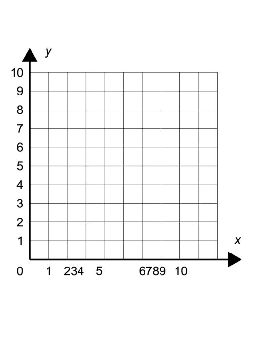 Single Quadrant Cartesian Grid Template Printable pdf