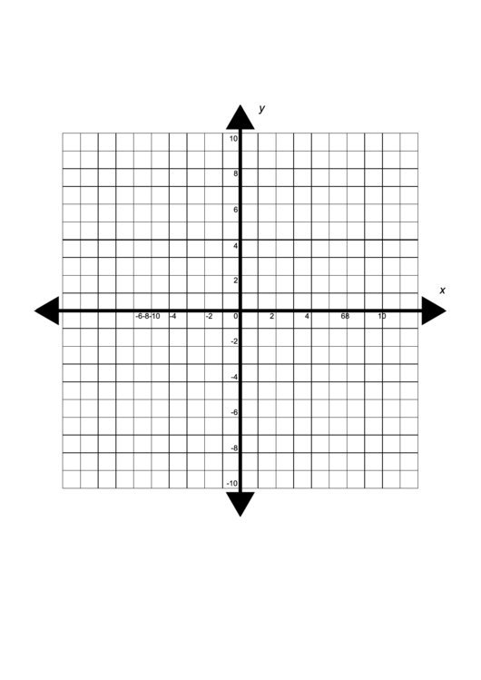 Four Quadrant Cartesian Grid Template Printable pdf