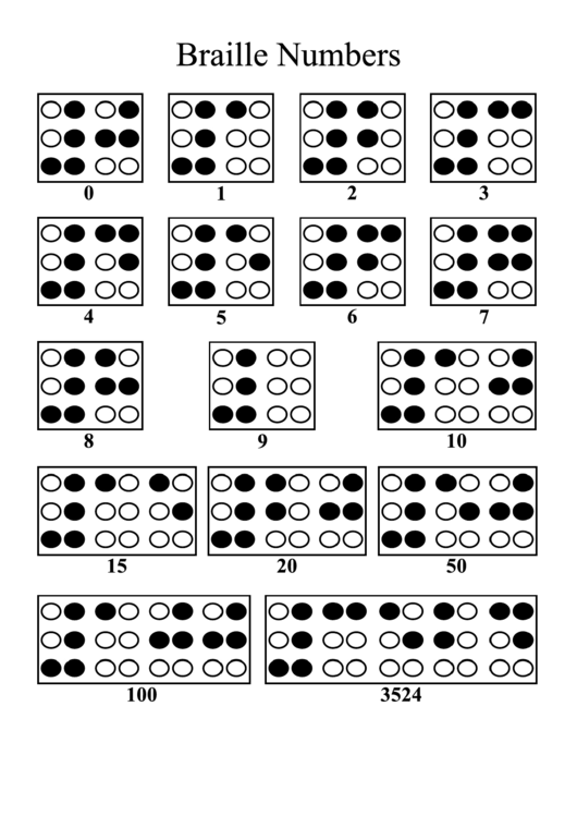 Braille Numbers Printable pdf