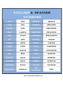 English And Spanish Numbers Chart