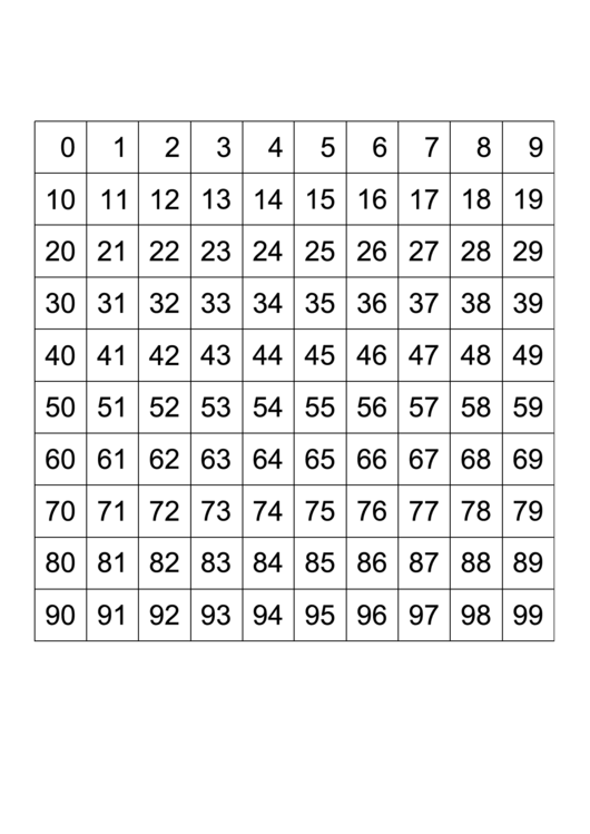 0 To 99 Number Chart