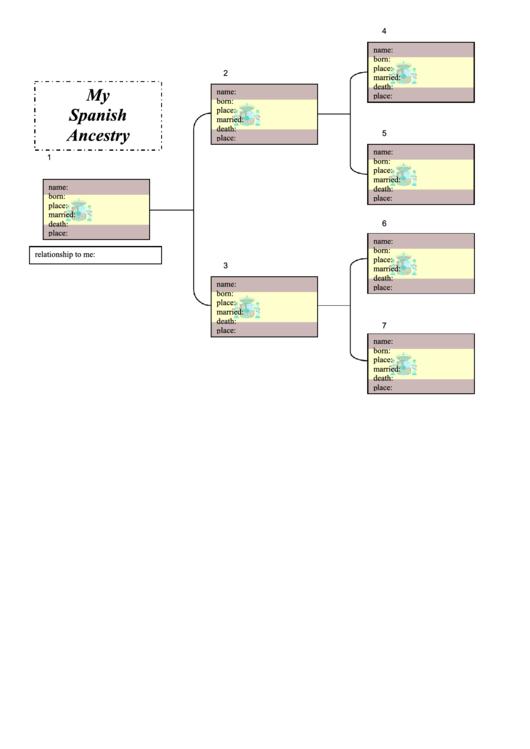 Family Tree Template - Spanish Ancestry Chart Printable pdf