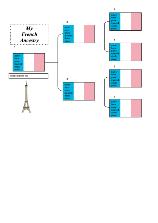 Fillable Family Tree Template - French Ancestry Chart Printable pdf