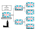 Family Tree Template - English Ancestry Chart