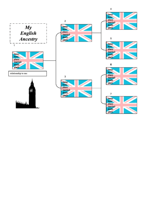 Family Tree Template - English Ancestry Chart Printable pdf