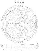 Smith Chart Template