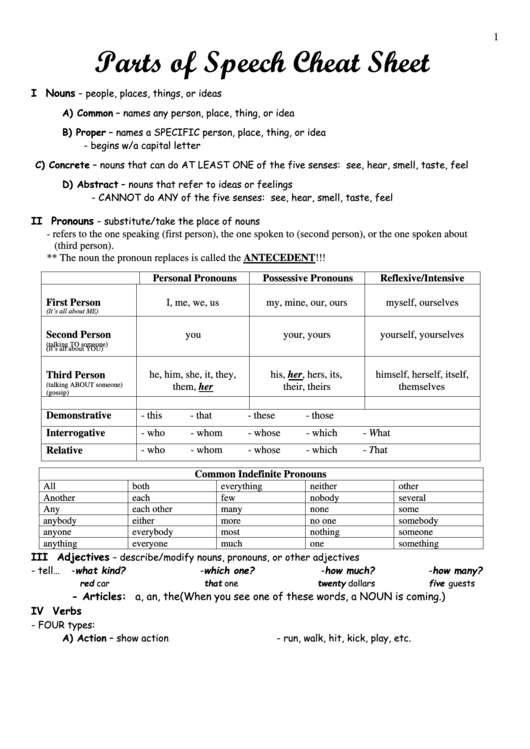 parts of speech cheat sheet printable pdf download