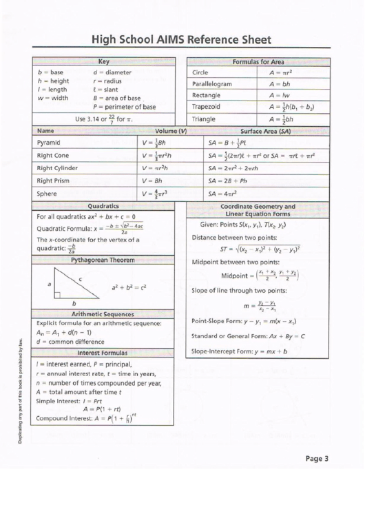 aims reference sheet