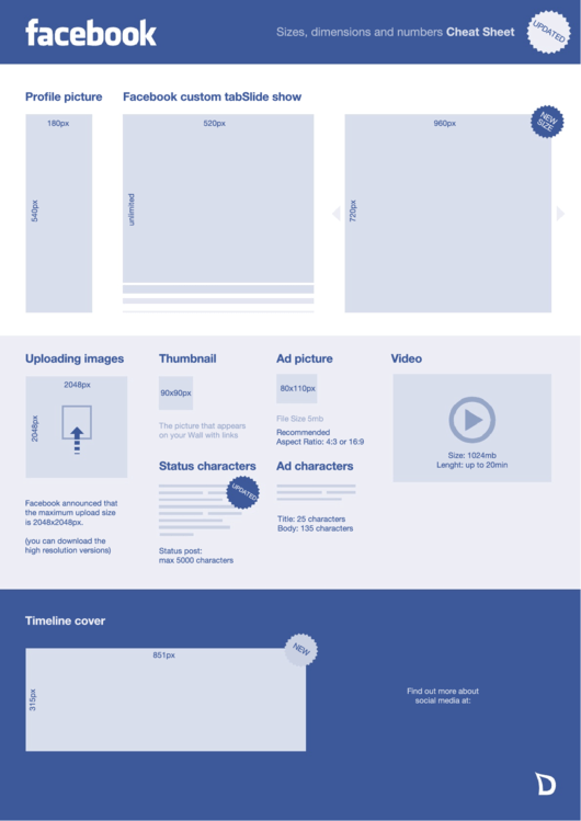 Facebook Sizes, Dimensions And Numbers Cheat Sheet