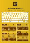 2015 Adobe Bridge Cc Keyboard Shortcuts Cheat Sheet