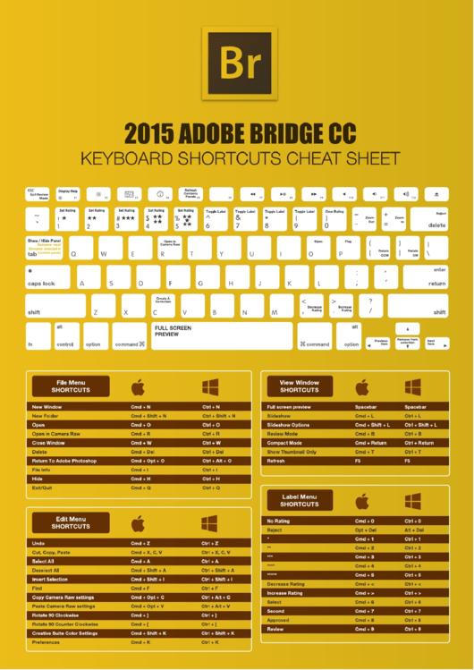 2015 Adobe Bridge Cc Keyboard Shortcuts Cheat Sheet Printable pdf