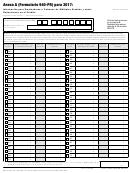 Anexo A (formulario 940-pr) - Informacion Para Empleadores O Patronos De Multiples Estados Y Sobre Reducciones En El Credito - 2017