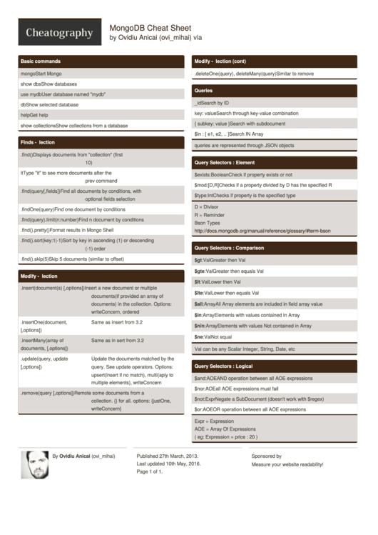 Mongodb Cheat Sheet Printable pdf