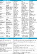 Postgresql Data Types Cheat Sheet