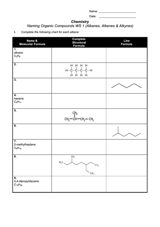 Chemistry Naming Organic Compounds Ws 1 Hydrocarbons