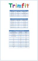 Trimfit Size Chart