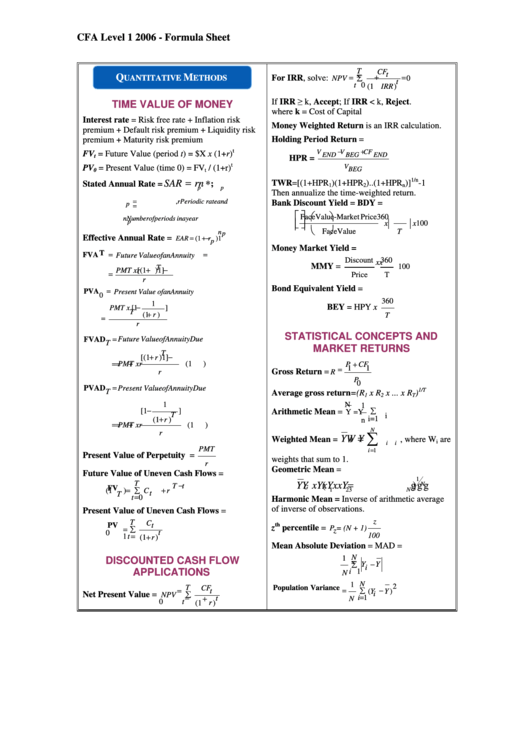 Cfa Level 1 2006 - Formula Sheet printable pdf download
